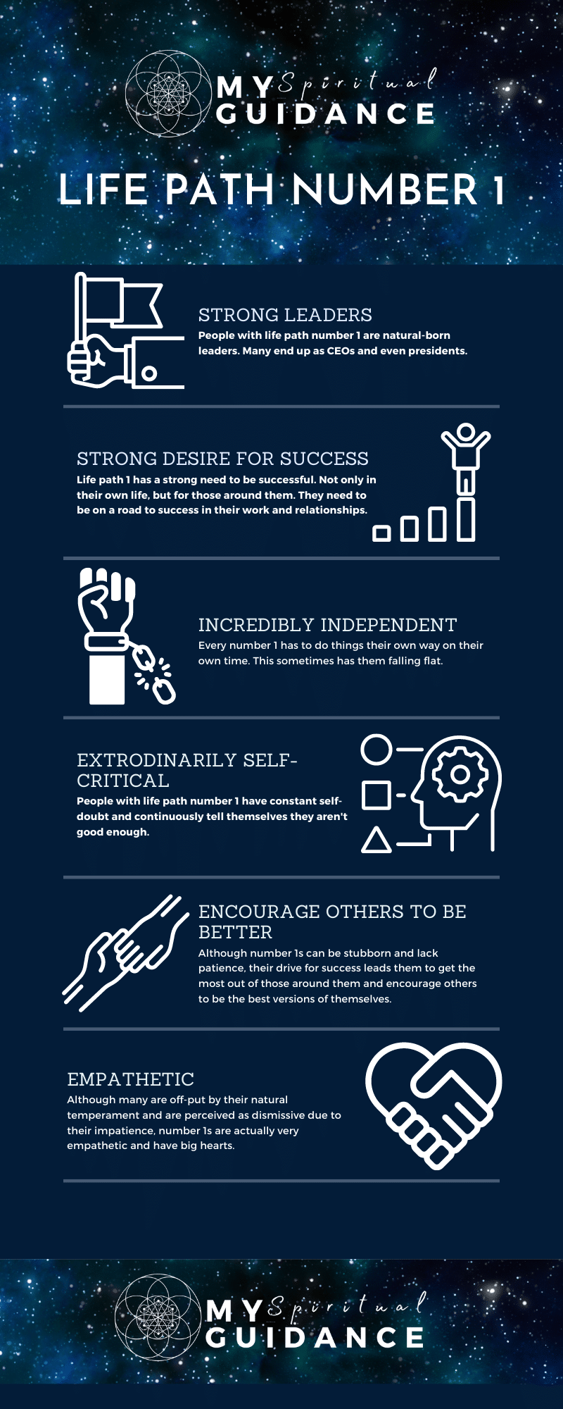 Life Path Number 1: The Independent Leader infographic